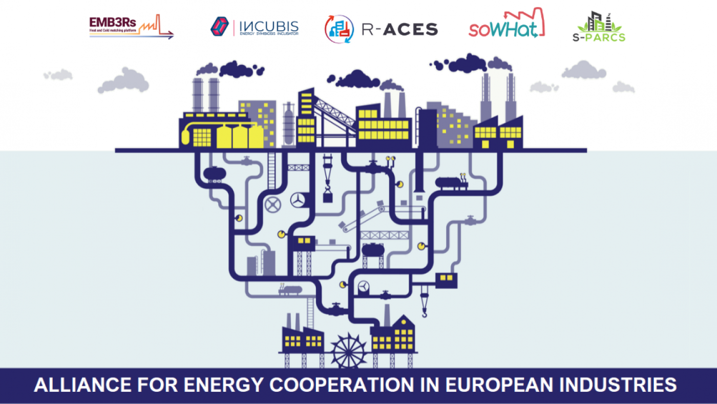 Alliance for Energy Cooperation in European Industries